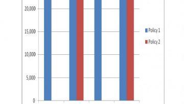 UM chart 1